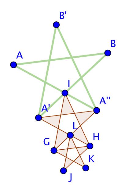 Pentagrammiharjoitus2