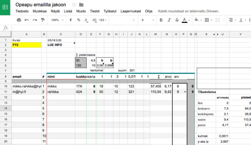 Opeapu_emaililla_jakoon_-_Google_Sheets
